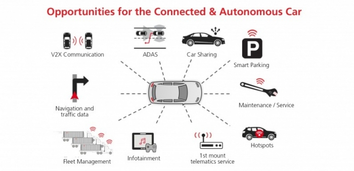autonomous car에 대한 이미지 검색결과